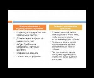Вебинар «Адаптации и модификации учебной программы и учебного процесса для успешной инклюзии».