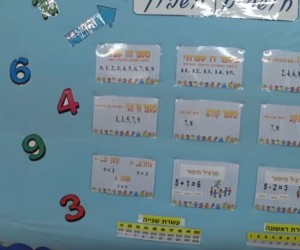 Дети с аутизмом в израильской школе. Один день Якова.