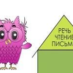 Сенсорная интеграция в центре Прогноз г. Санкт-Петербург.