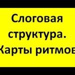Слоговая структура. Семинар Новиковой-Иванцовой.